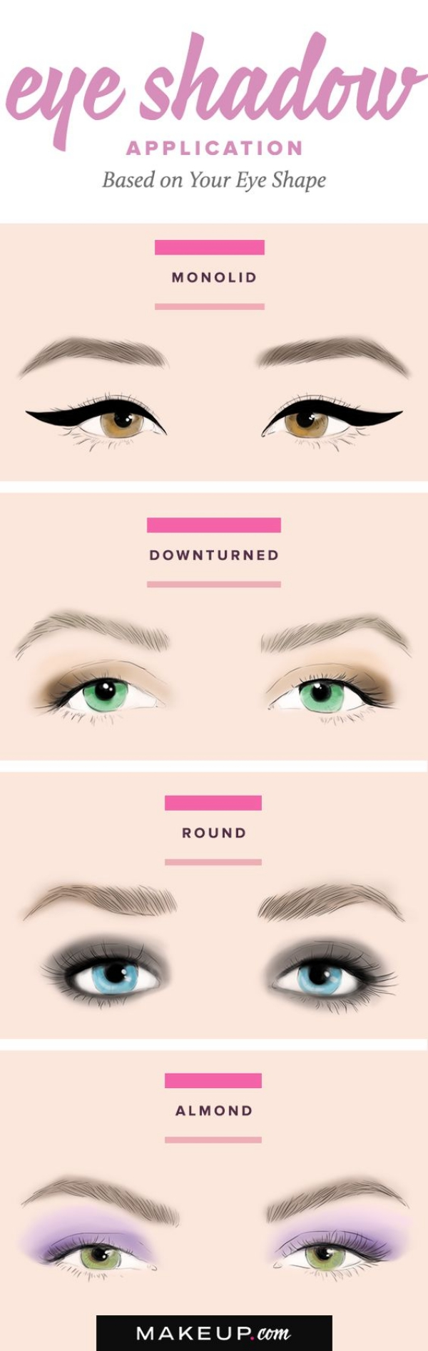 How To Get A Perfect Makeup For Different Types Of Eye Shapes