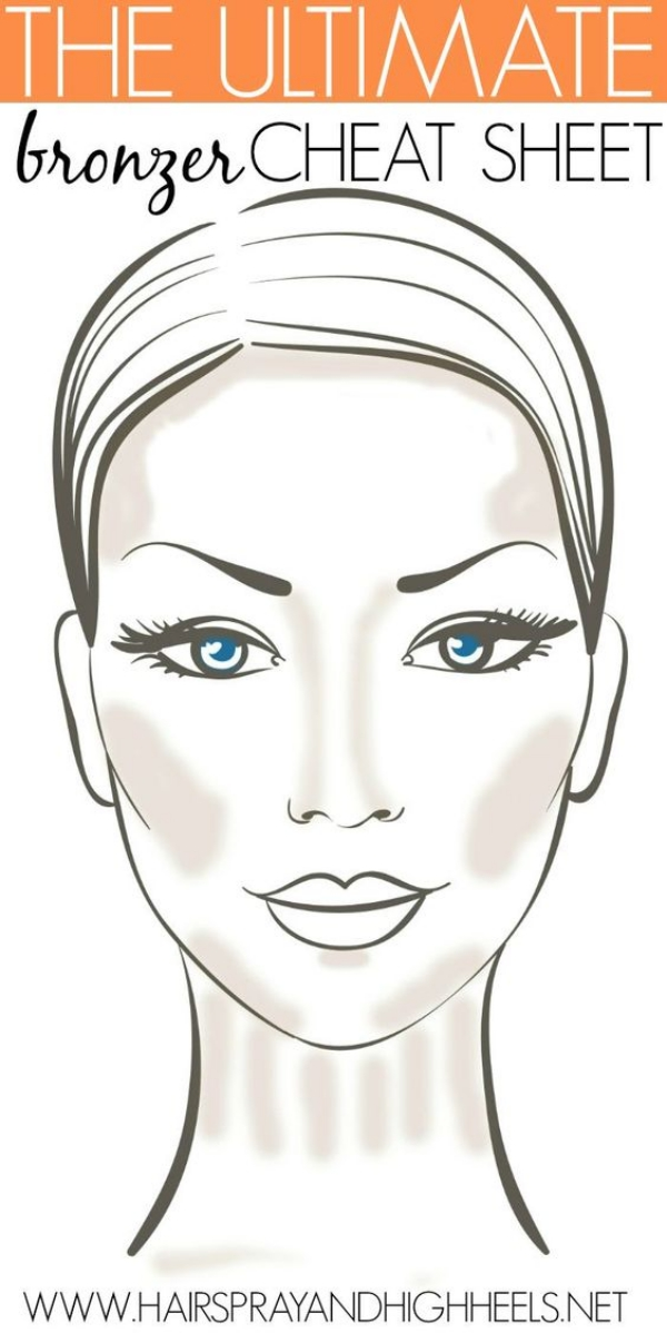 Tips-To-Keep-Your-Makeup-In-Place-During-Hot-Summers