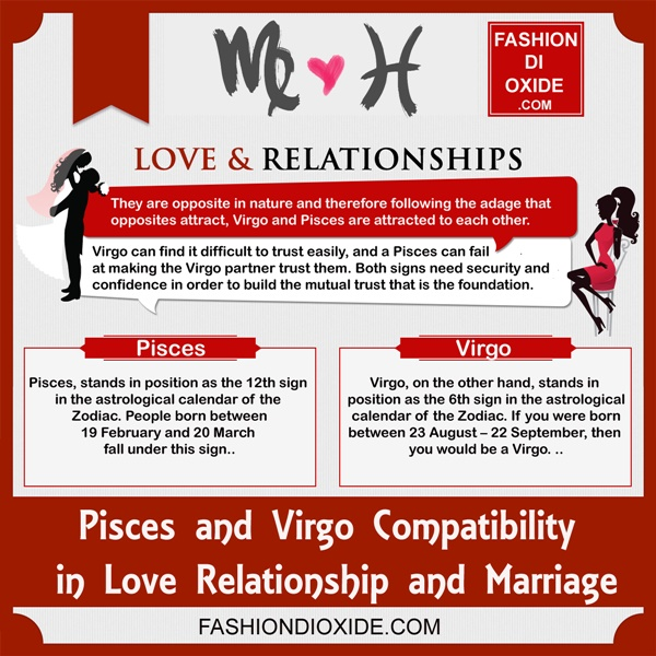 Pisces and Virgo Compatibility in Love Relationship and Marriage