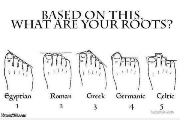 What-Your-Feet-Says-About-You