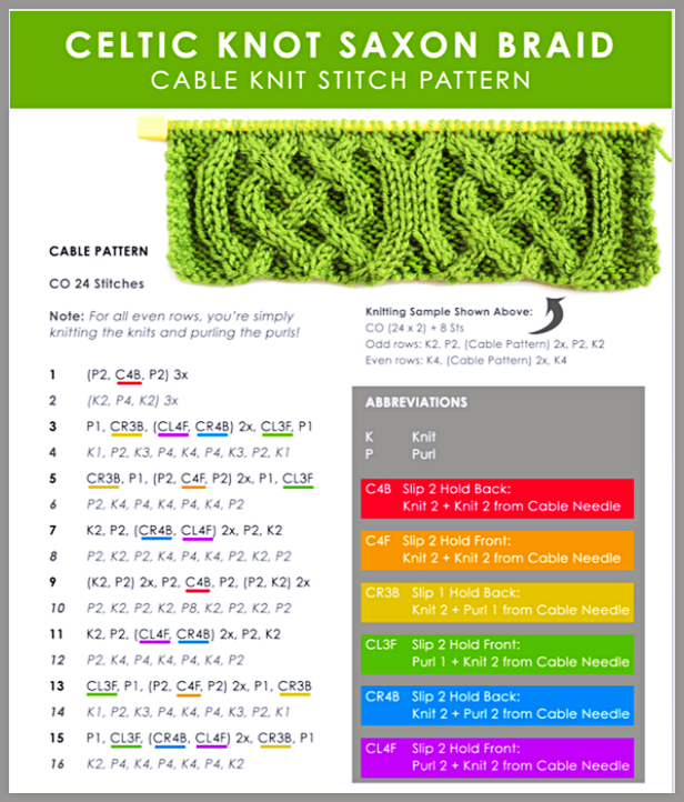 Easy-Knitting-Stitches-Patterns-for-Beginners-Complete-Tutorials
