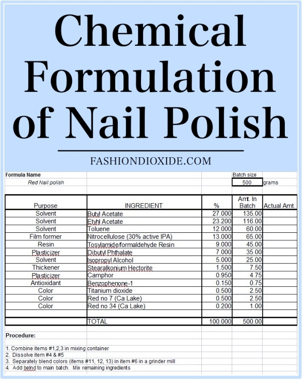 How-Nail-Polish-is-Made