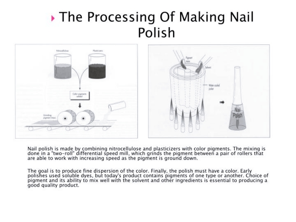 How Nail Polish Is Made