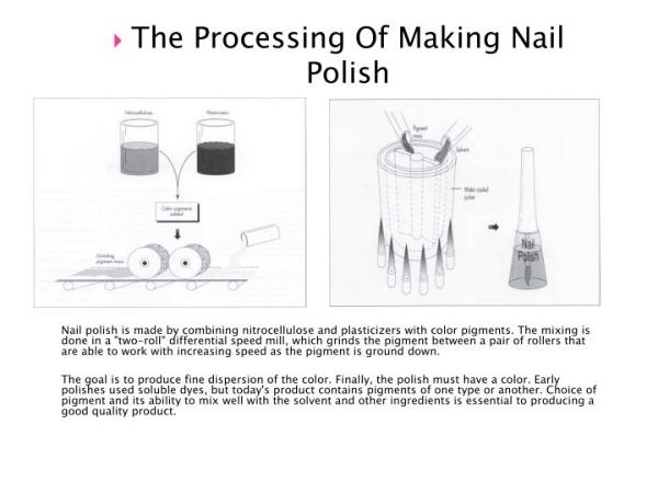 How-Nail-Polish-is-Made