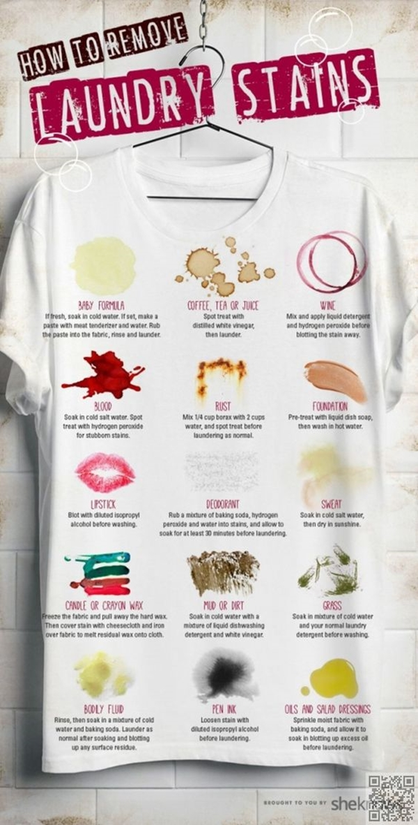kinds-of-stains-and-how-to-get-rid-of-them-laundry-stain-cheat-sheets