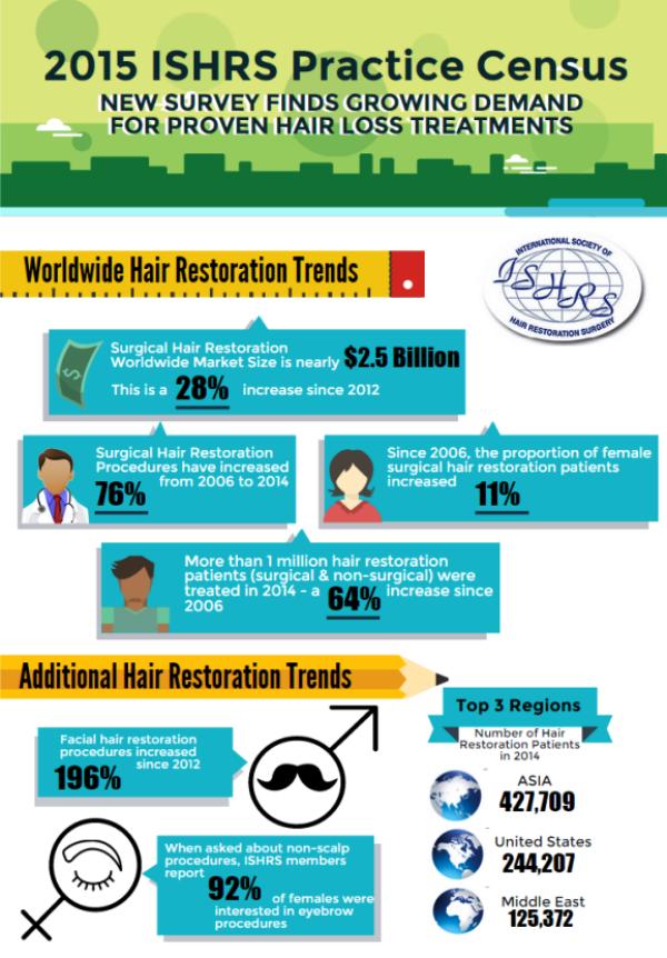 Reason-Why-You-Should-Consider-Turkey-For-Hair-Transplants