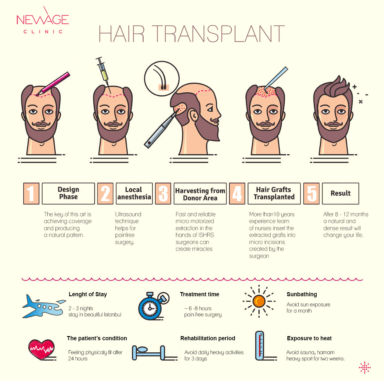 Reason-Why-You-Should-Consider-Turkey-For-Hair-Transplants