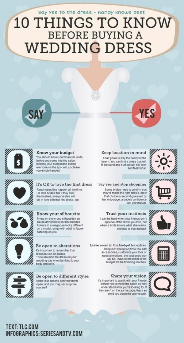 Vital-Things-To-Consider-Before-Buying-Your-Wedding-Dress