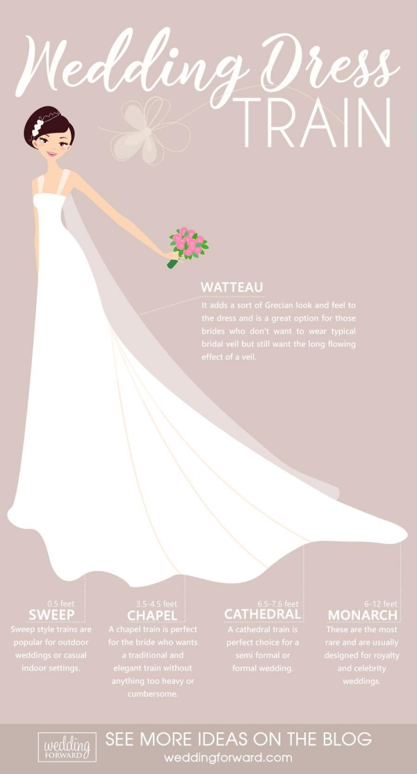 How To Choose A Wedding Dress- Tips And Tricks